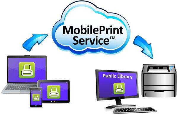 Mobile Print