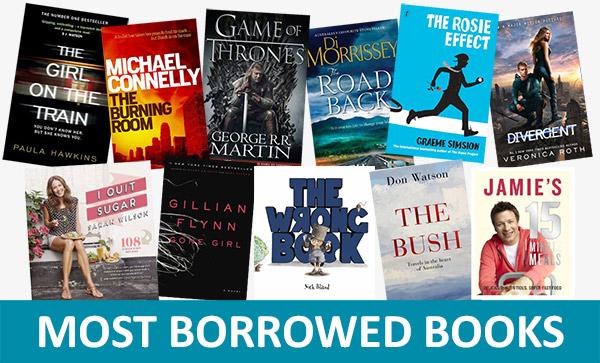 Most Borrowed Books
